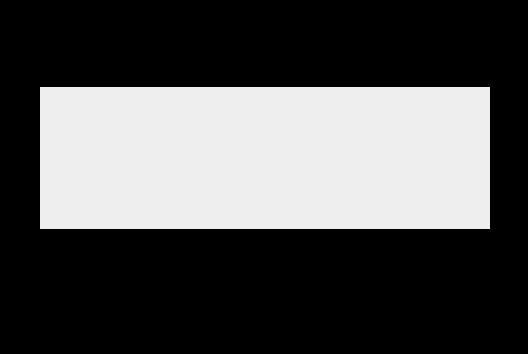 Mont Nirvana